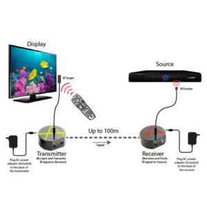wireless ir remote extender